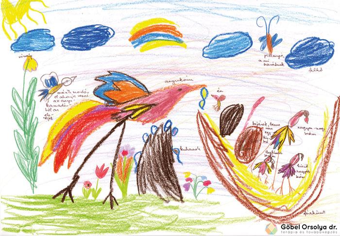 Az állatok szimbolikája a gyermekrajzokban